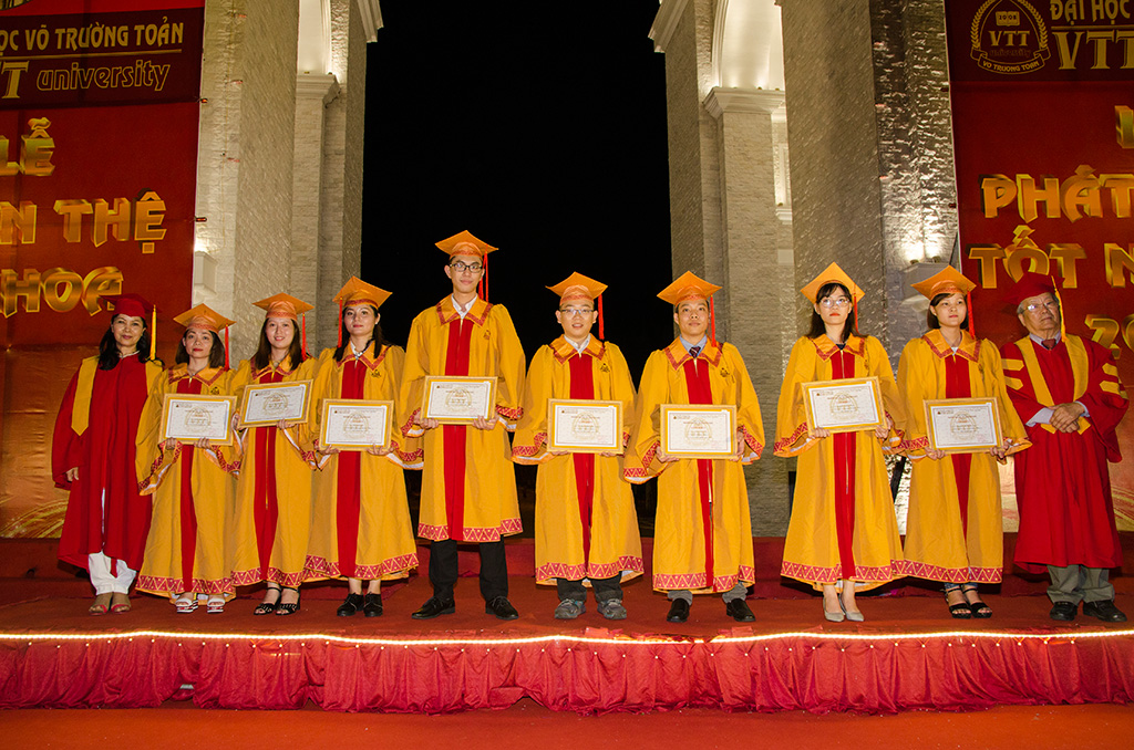 The Percentage of Students Having a Job after Graduating from Vo Truong Toan University